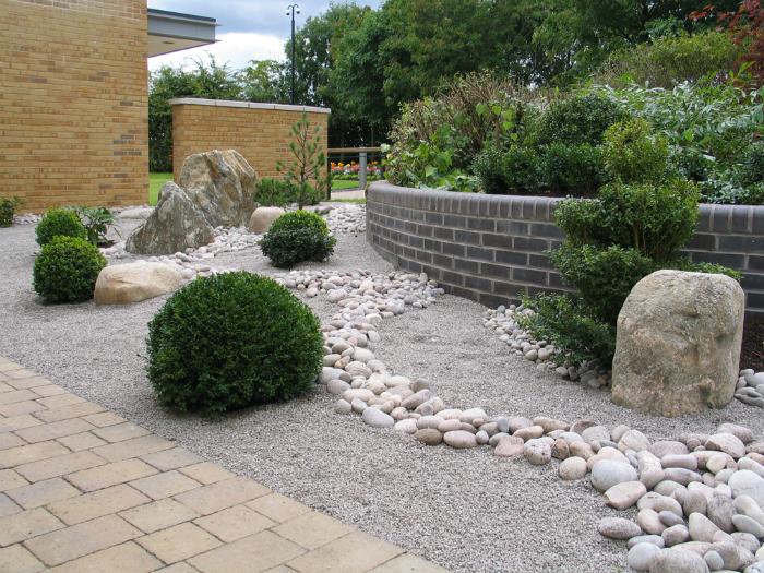 Градина от леки камъни и растения.
