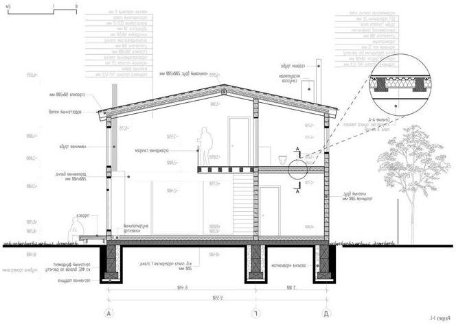 Projekt wnętrz domu z baru