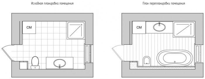 układ łazienki 8 m2 m.