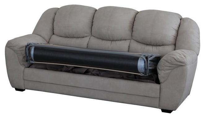 mechanizm układu sofy