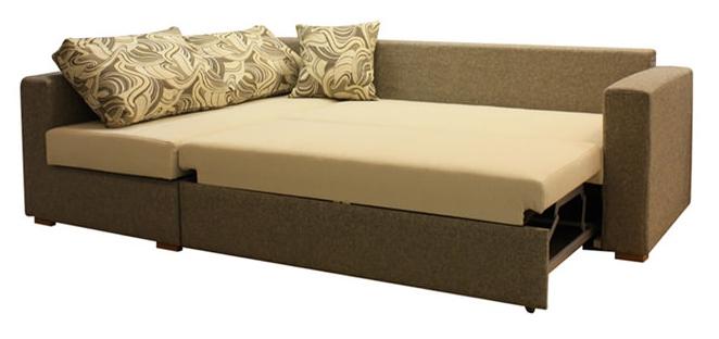 rodzaje przekształceń sof