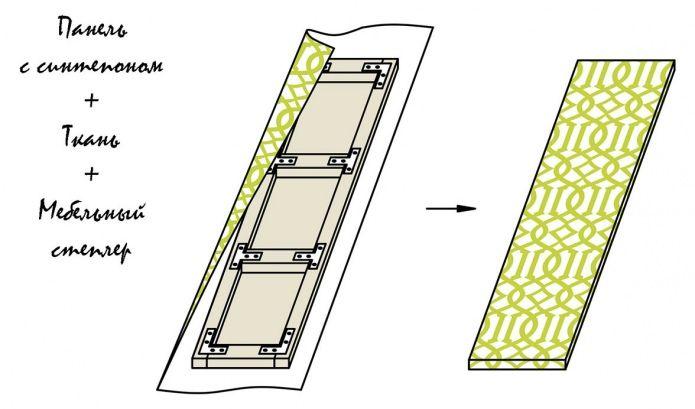 Miękkie panele ścienne do samodzielnego montażu