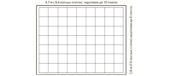 изчисляване на количеството пяна с плочки за тавана