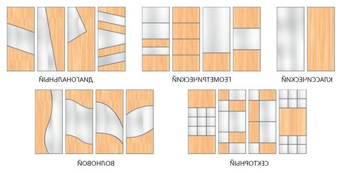 опции за комбиниране на фасадите на гардероба