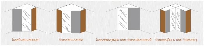 видове гардероби за плъзгане: ъглов