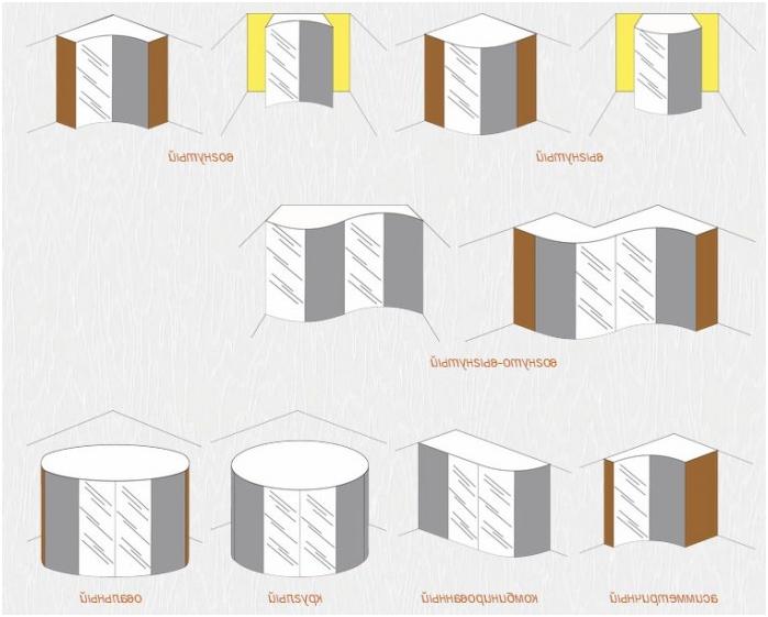 видове гардероби с плъзгане: радиус