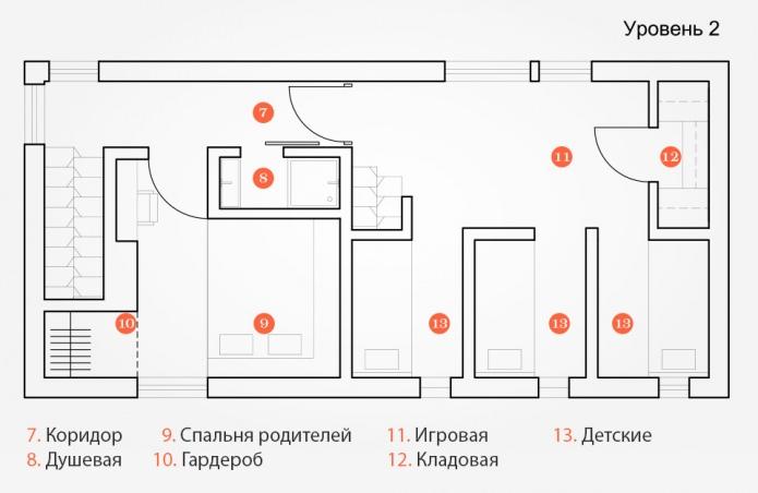 планировка загородного дома в стиле минимализм