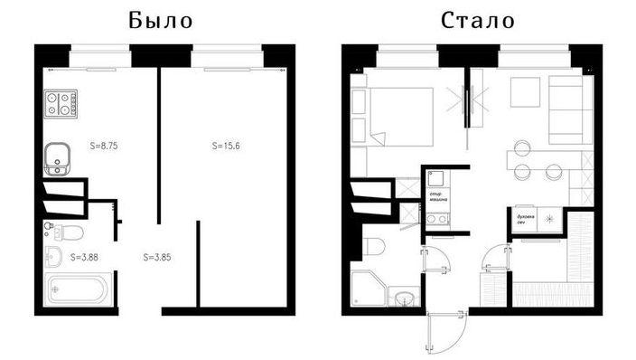 Планировка квартиры, 32 квадратных метра