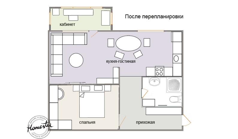 Как да направите тристаен апартамент от двустаен апартамент