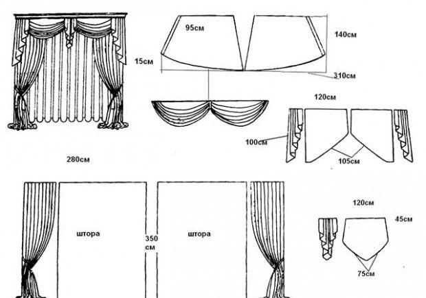DIY lambrekiny z wzorami dla początkujących