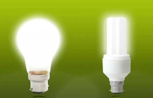 Kontrola zużycia energii